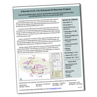 A Survey of U.S. CO2 Enhanced Oil Recovery Projects