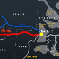 Ruby Pipeline Update