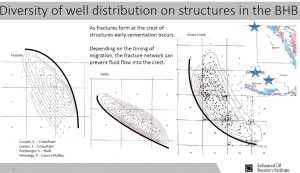 diversity-of-well-distributions.jpg